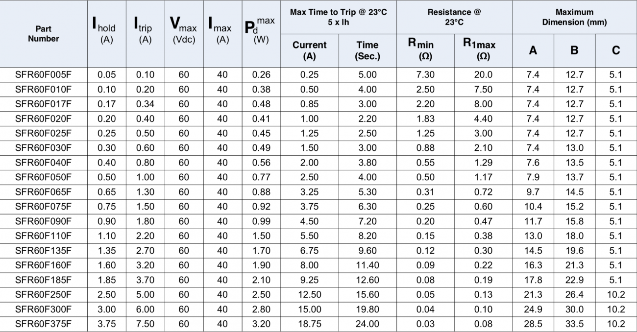 SFR60F data table
