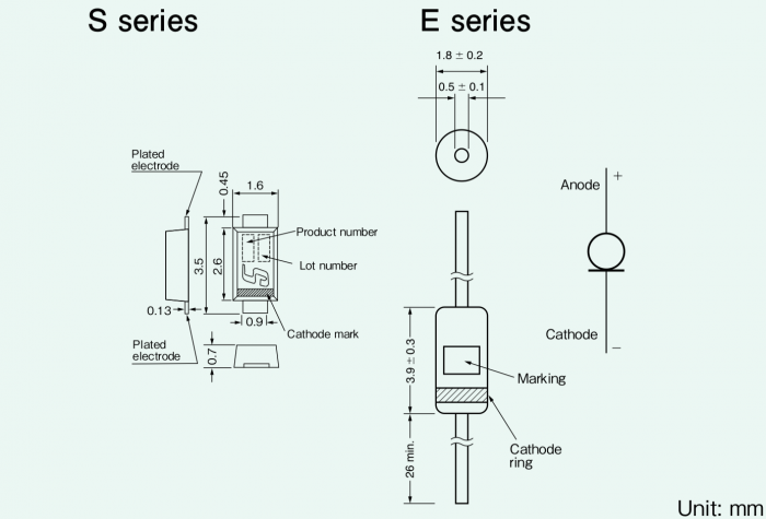 CRD Constant Current Diodes Drawing