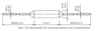 SM-A diagram